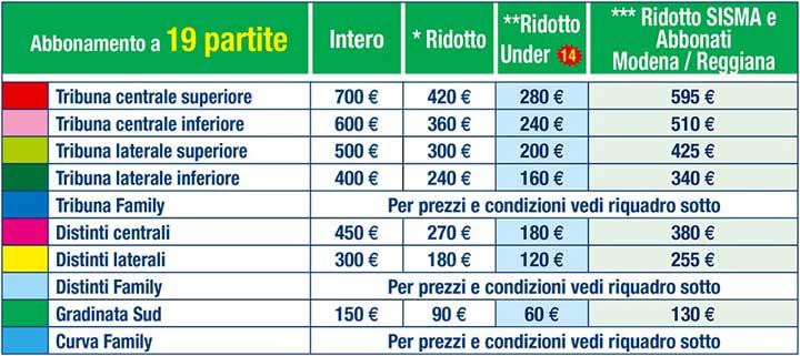 prezzi-abbonamento-sassuolo