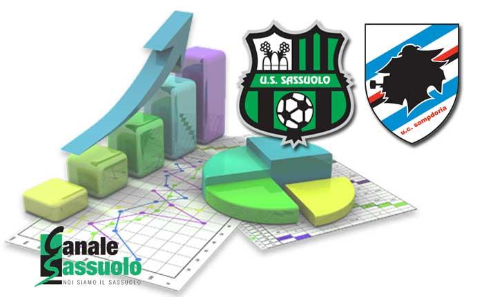 statistiche-sassuolo-sampdoria