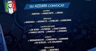 I convocati da Antonio Conte per Euro 2016 (foto: vivoazzurro.it)