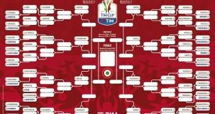 tim cup 2016/17