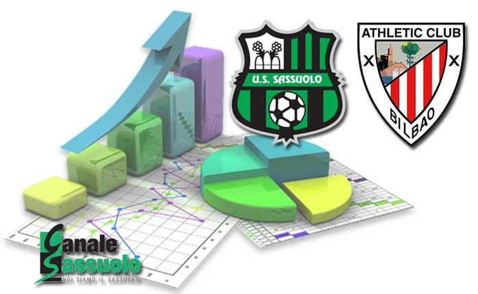sassuolo-athletic-bilbao-stats