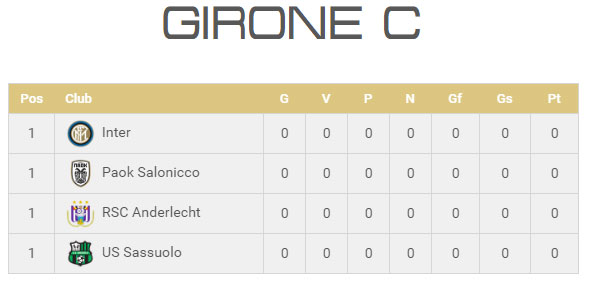 torneo-we-love-fotball-girone-sassuolo