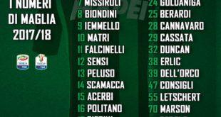 Numeri di maglia Sassuolo 2017/2018: Falcinelli prende la 11, il 6 a Mazzitelli