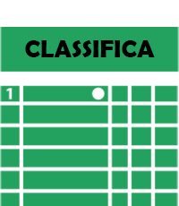 Classifica Under 13 Sassuolo