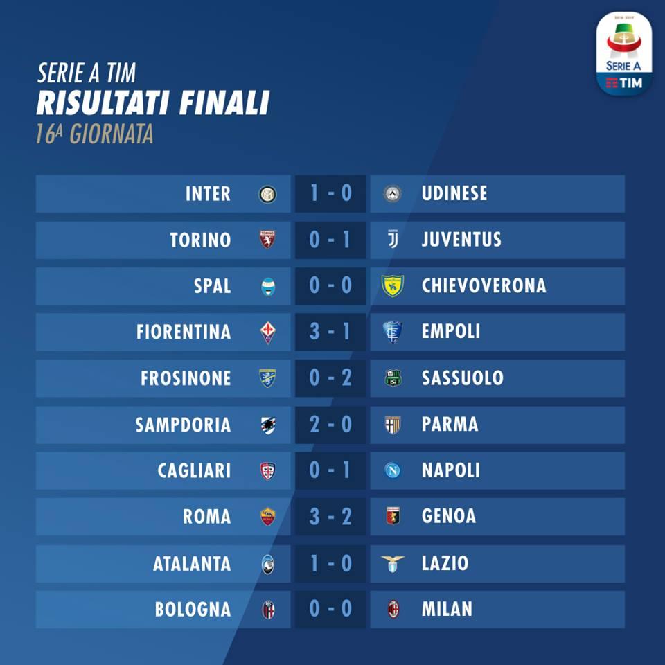 risultati 16^ serie a 2018-19